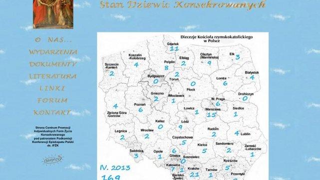 Stan dziewic konsekrowanych w Polsce