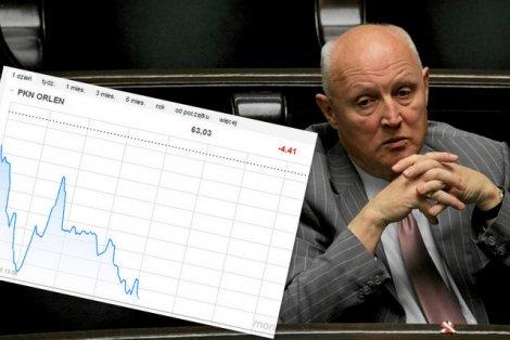 Wojciech Jasiński jeszcze nie jest prezesem, a już ma wpływ na wyniki  PKN Orlen
