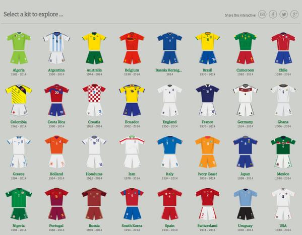 W takich koszulkach zagrają 32 reprezentacje na mistrzostwach świata