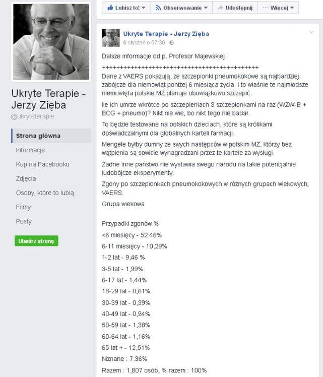 Dane prof. Marii Doroty Majewskiej, publikowane z komentarzem znachora Jerzego Zięby, na jego profilu facebookowym.