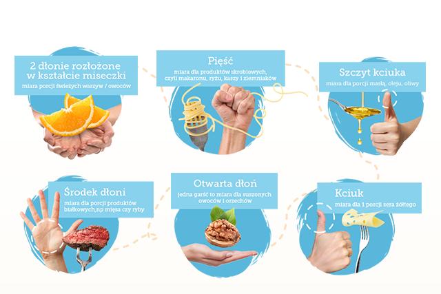 Dobrze wymierzone porcje są gwarantem zdrowej diety.
