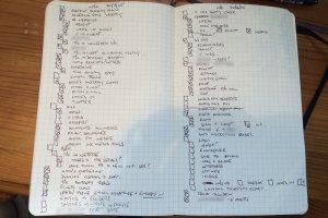 Projektant Ryder Carroll jest twórcą systemu tworzenia notatek znanego jako Bullet Journal. Znalazł wielu naśladowców, gdy podzielił się nim ze światem