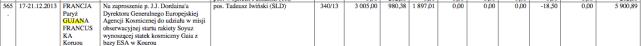 Fragment listy poselskich podróży dotyczący wizyty w Gujanie Francuskiej.